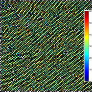 Photo: Orientation map of a spin-cast array of FePt nano