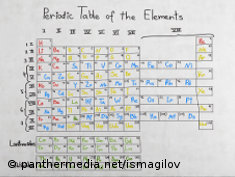 Photo: Drawing of the Periodic Table