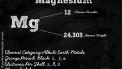 Photo: Clarkboard with text about magnesium