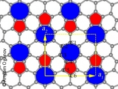 Graphic: Phagraphene structure