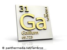 Graphic: Elemental table for Gallium
