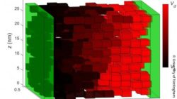 Image: cube green red black ; Copyright: University of Nottingham