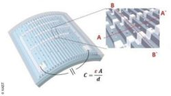 Image: Schematic illustration of a transparent, flexible force touch sensor; Copyright: KAIST