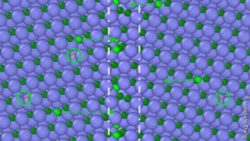 Image: violet and green pattern; Copyright: Hongliang Zhang